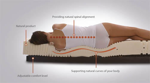 Best Beds For Your Back Best Firm Mattress In 2017  A Very Cozy Home