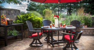 Patio Popularity