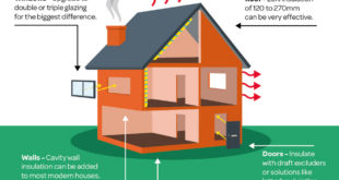 home insulation suggestions